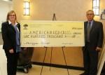 100.000 Dollar an das Amerikanische Rote Kreuz gespendet. Quelle: Moskowitz Fonds